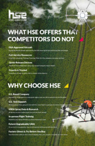 Drones for Sale - Why Choose HSE